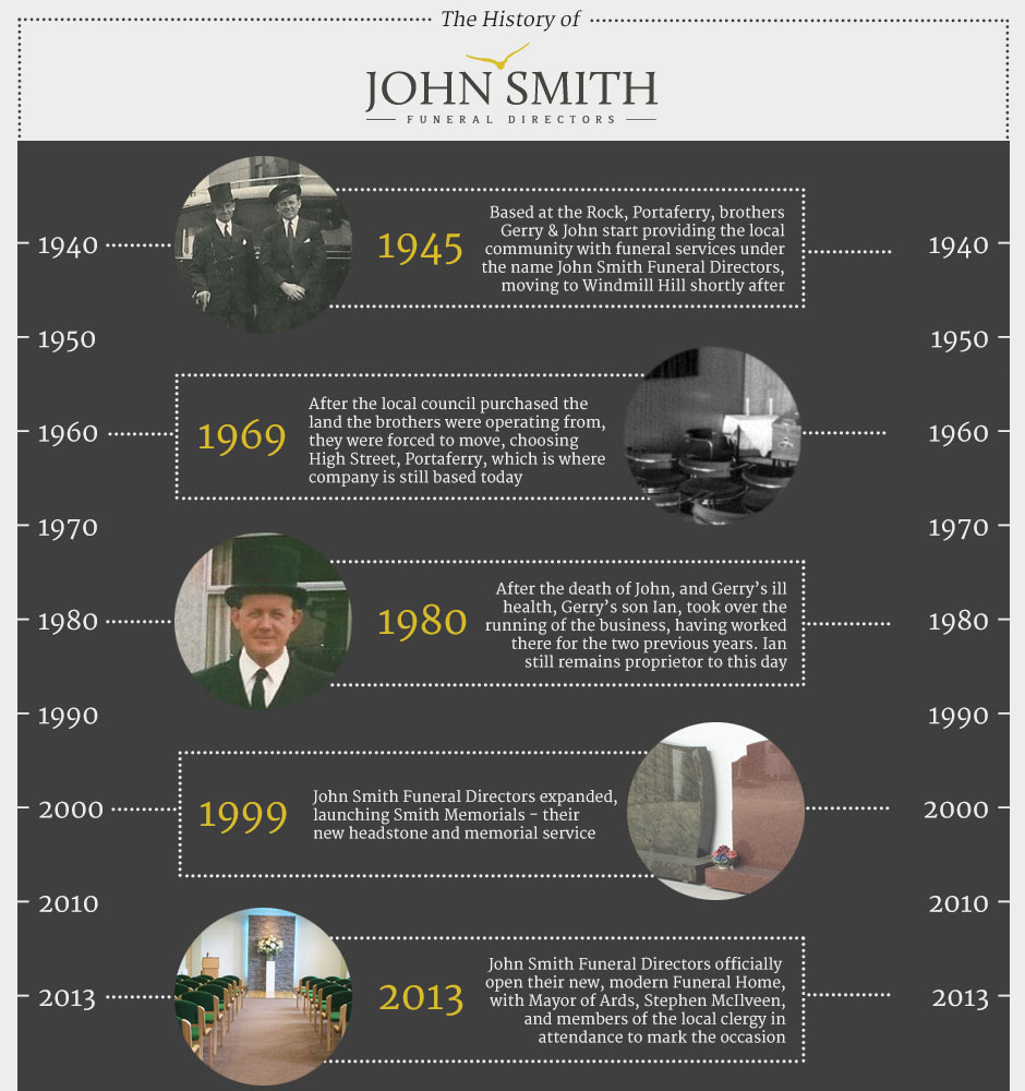 Timeline Of John Smith Music Search Engine At Search Com